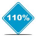 110 Percent sign