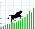 Up bull market rise bullish stock chart graph