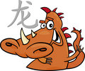 Dragon Chinese horoscope sign