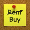 Buy Property Instead Of Renting Message