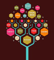 Social media marketing business tree