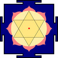 Shri Krishna-yantra