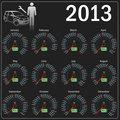 2013 year alendar speedometer car in .