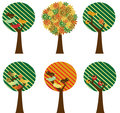 Set of retro trees