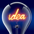 The word idea light bulb inside