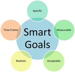 Smart    goals business    diagram    stock photo
