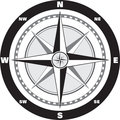 Wind rose compass
