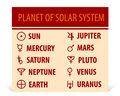 Llustration of different astrological symbols - signs of planets