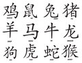 The twelve Chinese zodiac signs