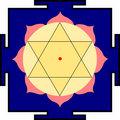 Shri Krishna-yantra