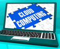 Cloud Computing On Laptop Shows Online Business Strategy