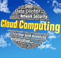 Cloud computing technology word tags