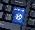 Internet Button with globe.